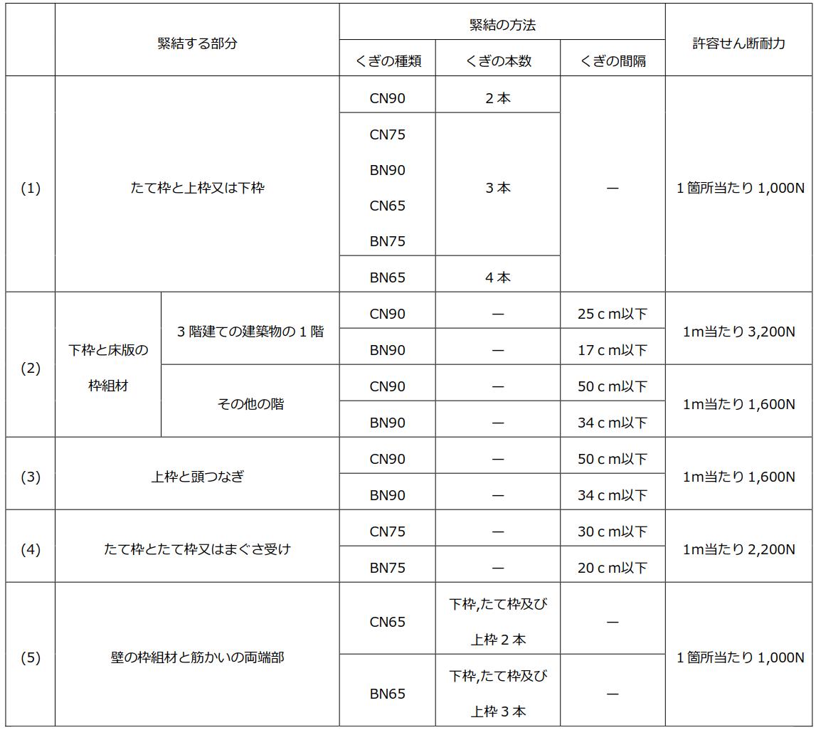 2x4_shokyuusha_12_00