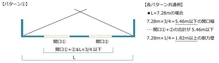 Msite2x4No.5-4