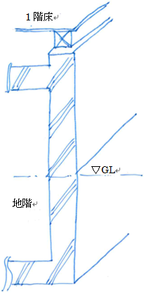 2x4glossary13-1