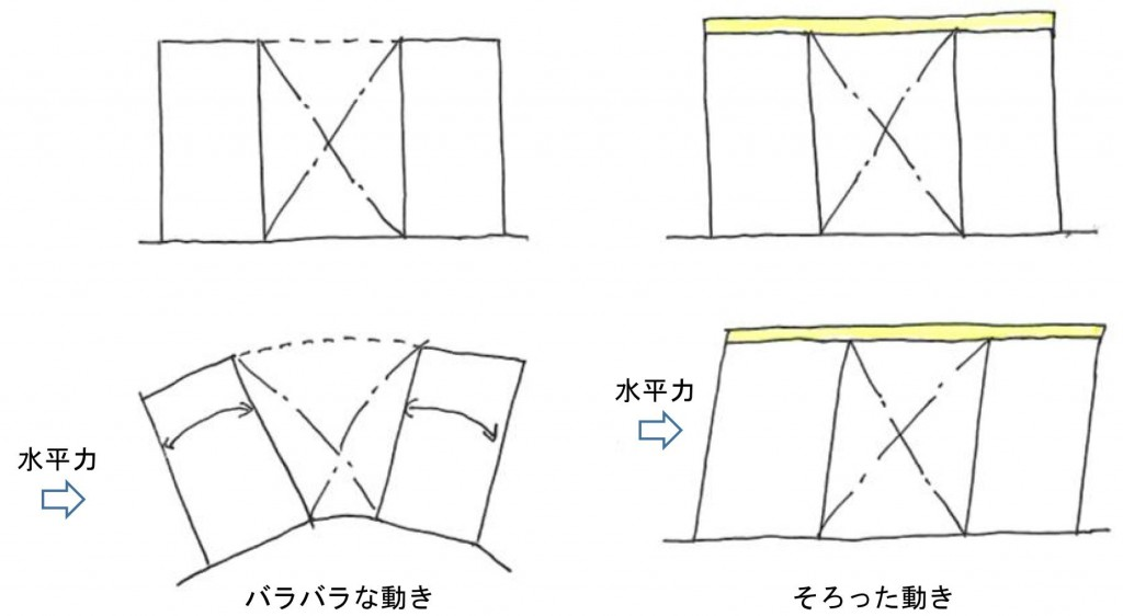 2x4kaisetsu_7_atamatsunagi_01