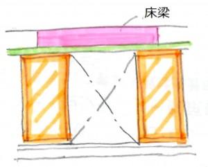 kokuji1540gou-dai5-13②