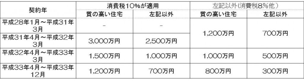 tosho_tax10